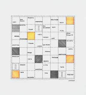 Anna Maria Maiolino, Capítulo II (Chapter II, from the Mapas Mentais (Mental Maps) series, 1976/1999, ink and transfer type on paper, 19 11/16 x 19 11/16 in. (50 x 50 cm.), courtesy of the artist.